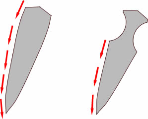 Diagram showing the area to be polished on a blade with shinogi and without