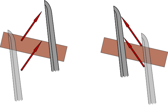 Diagram showing the two main directions for metal removal in the polishing process