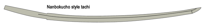 Diagram showing the basic sugata for a tachi of the nanbokucho period