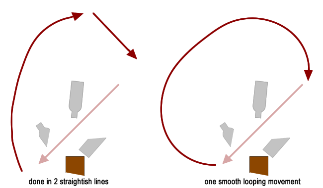 Two methods of moving the sword back into position