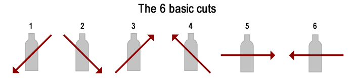 The 6 basic cuts you need to be familiar with both left and right handed